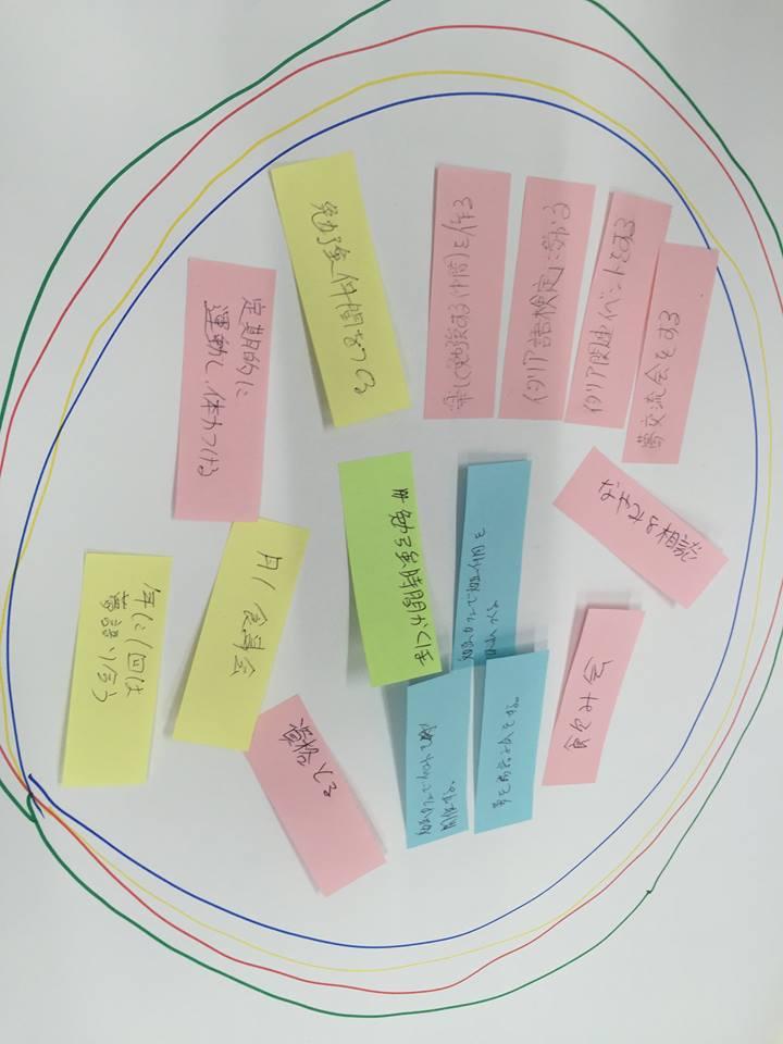 ≪7つの習慣に学ぶ≫~幸せのタネをまくと、幸せの花が咲く~