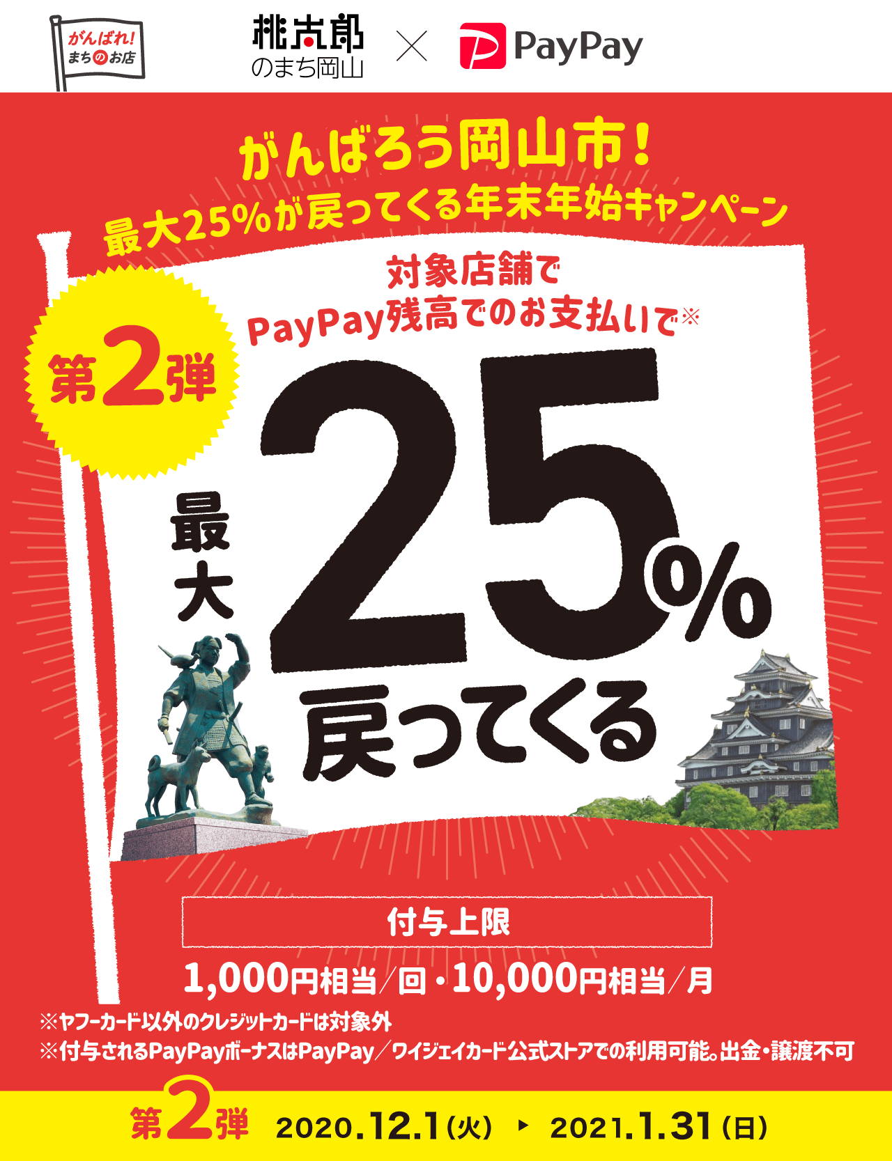 PayPay25%キャッシュバック